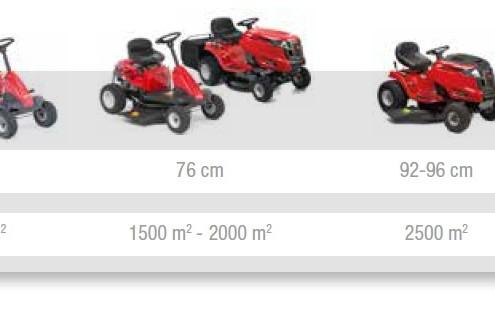 funyiro-traktor-kivalasztasa